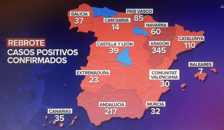 Rebrotes de Coronavirus por España