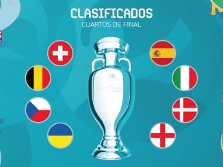 Cuartos de Final Eurocopa 2021 Cuadro