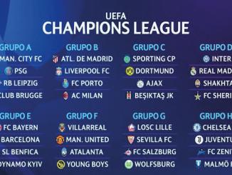 Champions League Grupos